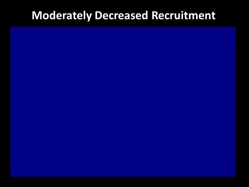 Moderately Decreased Recruitment
