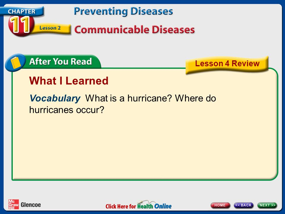 What I Learned Vocabulary What is a hurricane? Where do hurricanes occur? Lesson 4 Review