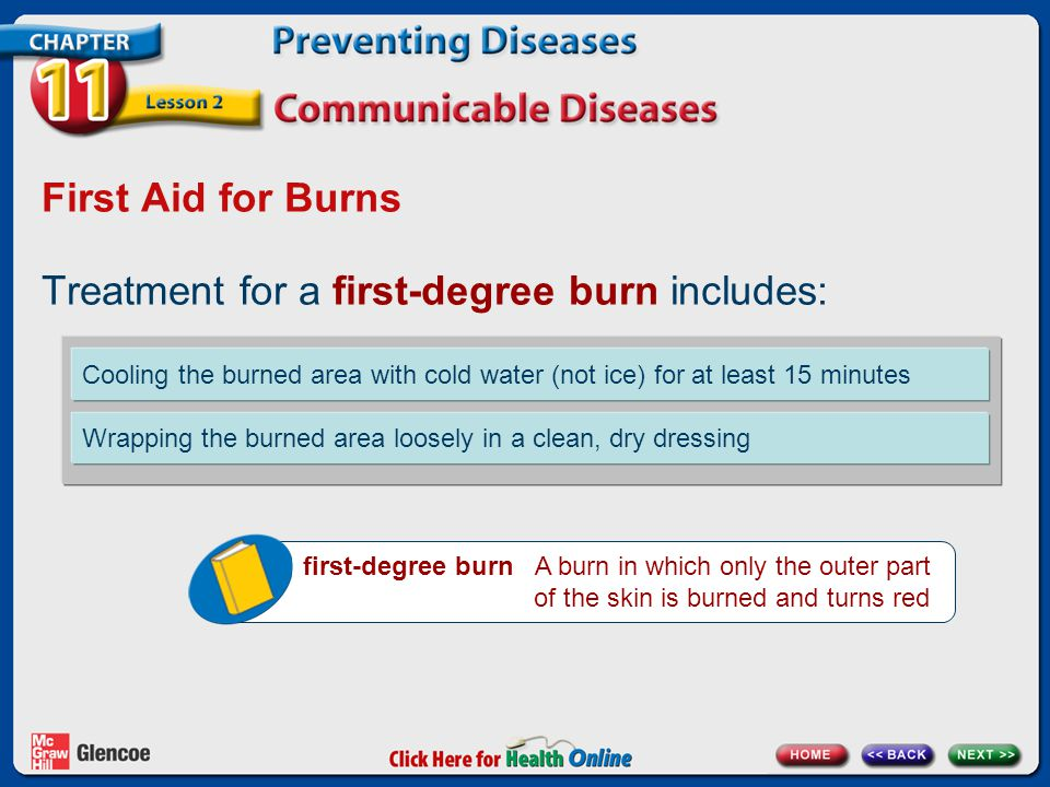 First Aid for Burns Treatment for a first-degree burn includes: first-degree burn A burn in which only the outer part of the skin is burned and turns red Cooling the burned area with cold water (not ice) for at least 15 minutes Wrapping the burned area loosely in a clean, dry dressing