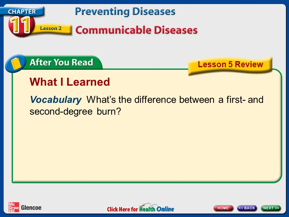 What I Learned Vocabulary What's the difference between a first- and second-degree burn.