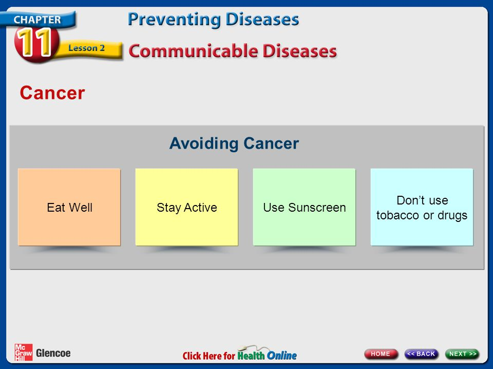 Cancer Avoiding Cancer Eat WellStay ActiveUse Sunscreen Don't use tobacco or drugs