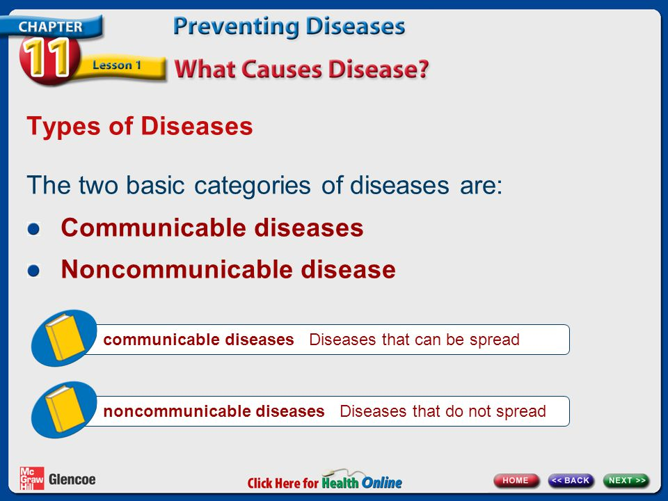 Types of Diseases The two basic categories of diseases are: Communicable diseases Noncommunicable disease communicable diseases Diseases that can be spread noncommunicable diseases Diseases that do not spread