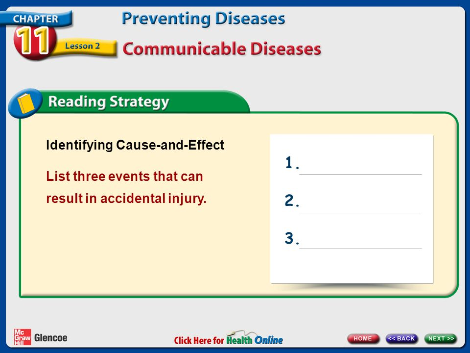 Identifying Cause-and-Effect List three events that can result in accidental injury. 1. 2. 3.
