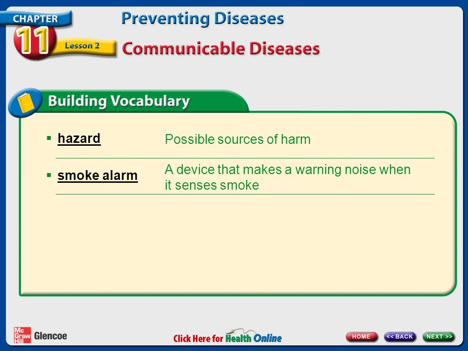  hazard  smoke alarm Possible sources of harm A device that makes a warning noise when it senses smoke