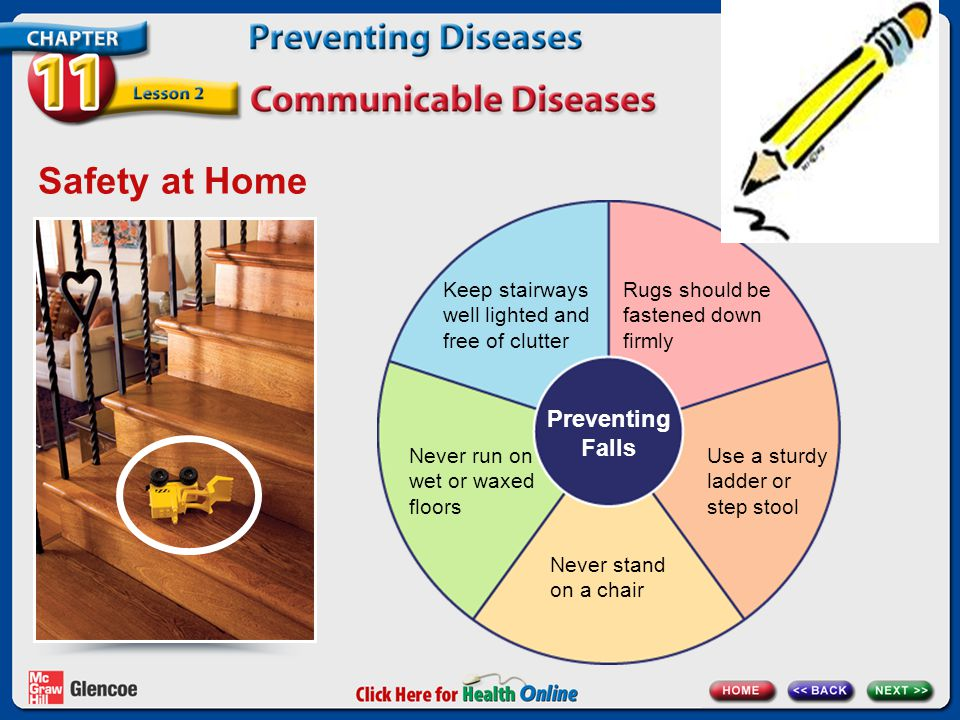 Safety at Home Preventing Falls Keep stairways well lighted and free of clutter Rugs should be fastened down firmly Use a sturdy ladder or step stool Never stand on a chair Never run on wet or waxed floors