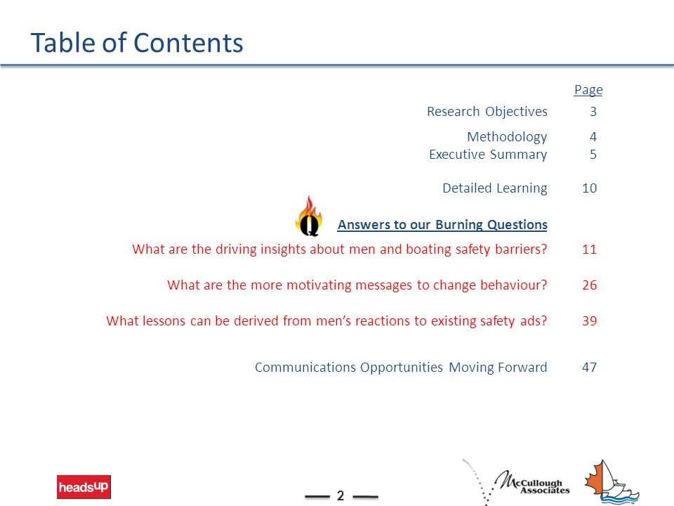 Table of Contents 2 Research Objectives3 Methodology4 Executive Summary Detailed Learning Answers to our Burning Questions 5 10 What are the driving i