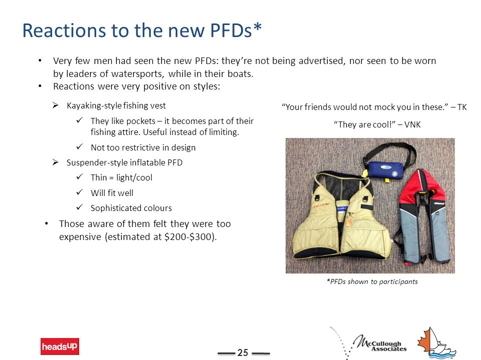 Reactions to the new PFDs* 25 *PFDs shown to participants Your friends would not mock you in these. – TK They are cool! – VNK  Kayaking-style fishing vest They like pockets – it becomes part of their fishing attire.