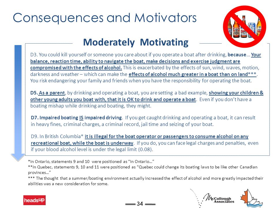 Consequences and Motivators 34 D3.