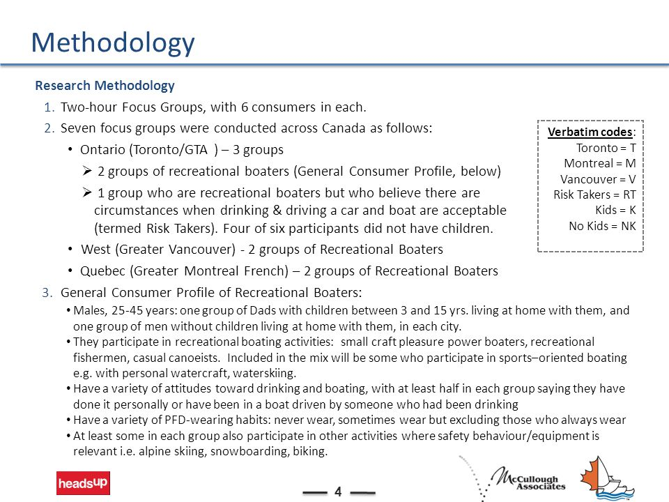 Methodology 4 Research Methodology 1.Two-hour Focus Groups, with 6 consumers in each.