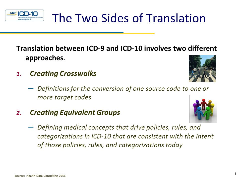 Crosswalking Accountability Requirements The transaction processing systems must be able to take in and validate both ICD-9 and ICD-10 codes based on dates of service and discharge date.