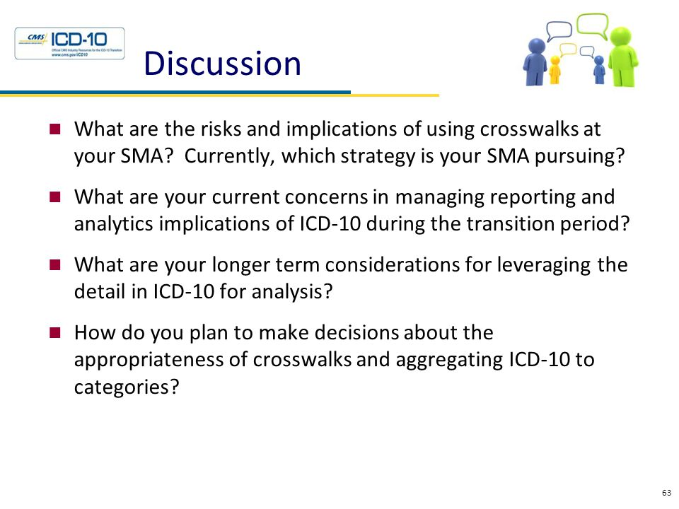 Discussion What are the risks and implications of using crosswalks at your SMA? Currently, which strategy is your SMA pursuing? What are your current