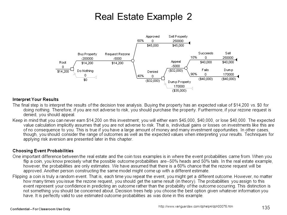Confidential – For Classroom Use Only 135 Real Estate Example 2 Interpret Your Results The final step is to interpret the results of the decision tree