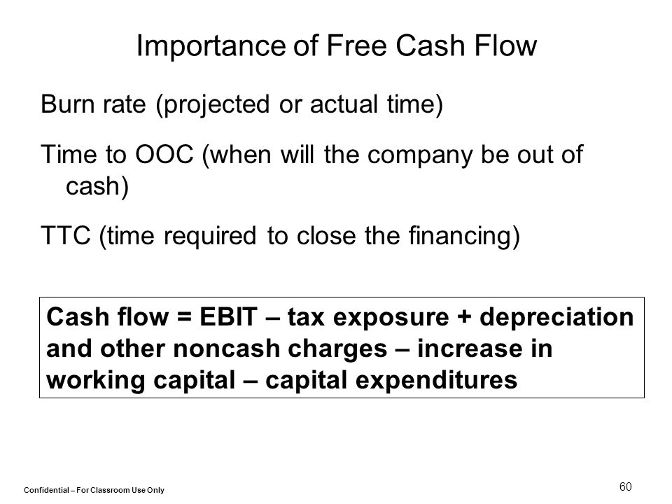 Confidential – For Classroom Use Only 60 Importance of Free Cash Flow Burn rate (projected or actual time) Time to OOC (when will the company be out o
