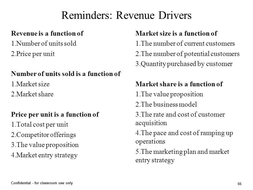 66 Confidential - for classroom use only Reminders: Revenue Drivers Revenue is a function of 1.Number of units sold 2.Price per unit Number of units s