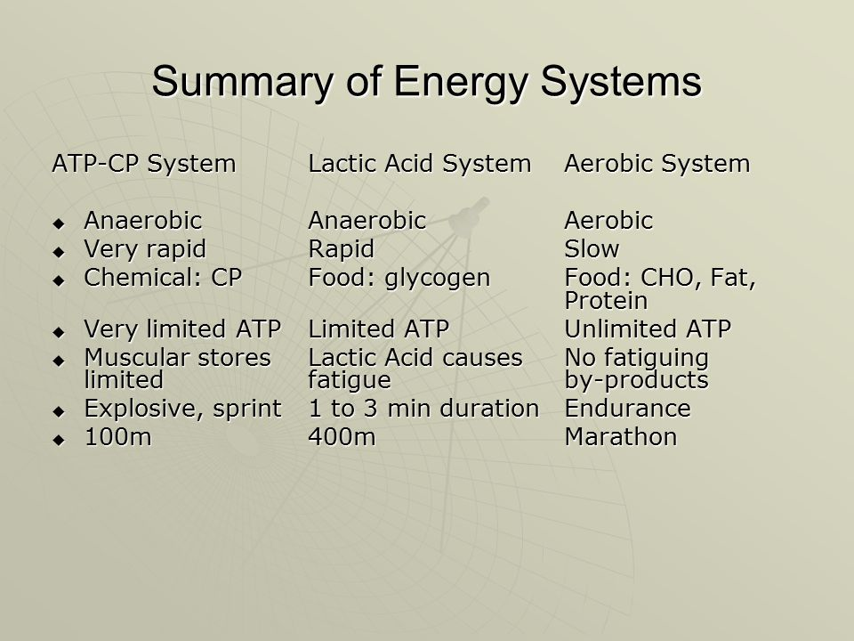 Summary of Energy Systems ATP-CP SystemLactic Acid SystemAerobic System  AnaerobicAnaerobicAerobic  Very rapidRapidSlow  Chemical: CPFood: glycogen