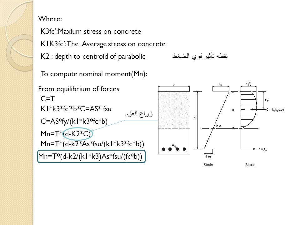 Where: K3fc':Maxium stress on concrete K1K3fc':The Average stress on concrete K2 : depth to centroid of parabolic نقطه تأثير قوي الضغط To compute nomi