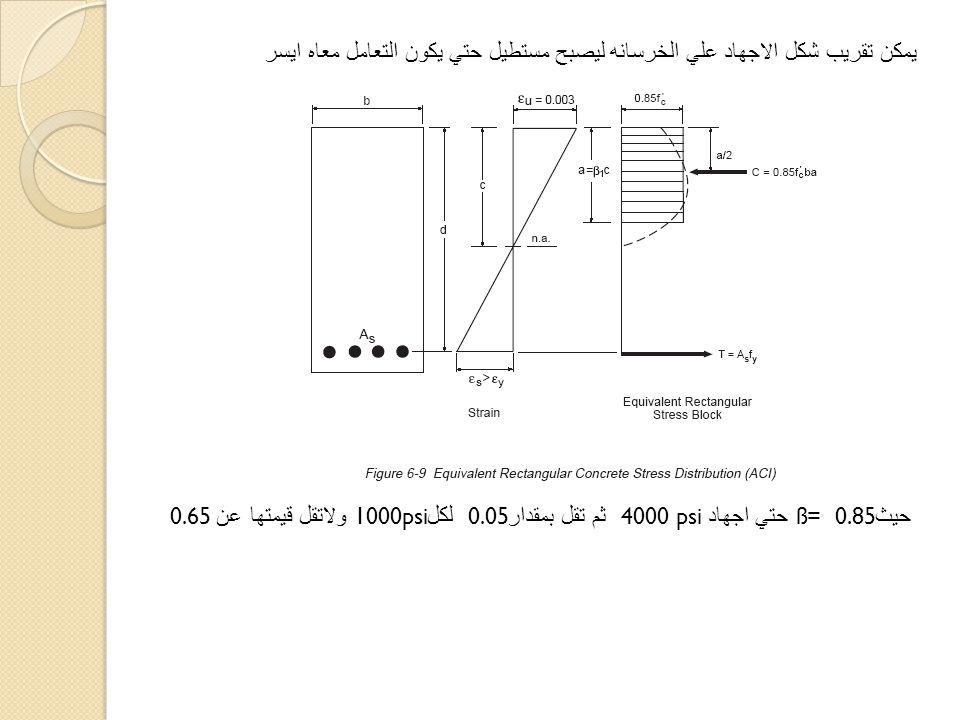 يمكن تقريب شكل الاجهاد علي الخرسانه ليصبح مستطيل حتي يكون التعامل معاه ايسر 0.65 ولاتقل قيمتها عن 1000psi لكل 0.05 ثم تقل بمقدار 4000 psi حتي اجهاد ß