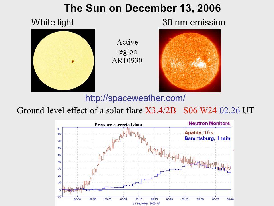 Sun The Sun on December 13, 2006 Active region AR10930 Ground level effect of a solar flare Х3.4/2В S06 W24 02.26 UT http://spaceweather.com/ White li