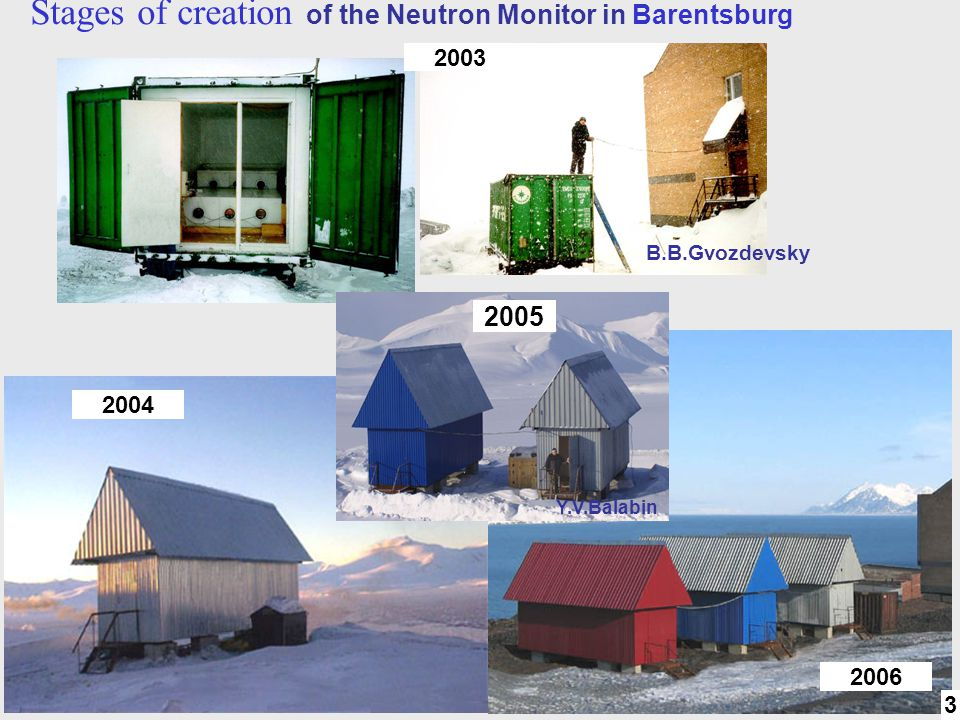 Stages of creation of the Neutron Monitor in Barentsburg 3 2003 2004 2006 B.B.Gvozdevsky 2005 Y.V.Balabin
