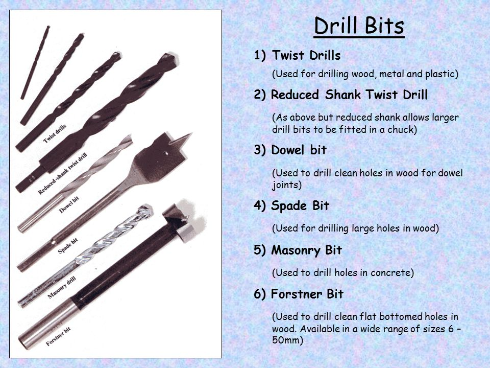 Drill Bits 1)Twist Drills (Used for drilling wood, metal and plastic) 2) Reduced Shank Twist Drill (As above but reduced shank allows larger drill bits to be fitted in a chuck) 3) Dowel bit (Used to drill clean holes in wood for dowel joints) 4) Spade Bit (Used for drilling large holes in wood) 5) Masonry Bit (Used to drill holes in concrete) 6) Forstner Bit (Used to drill clean flat bottomed holes in wood.
