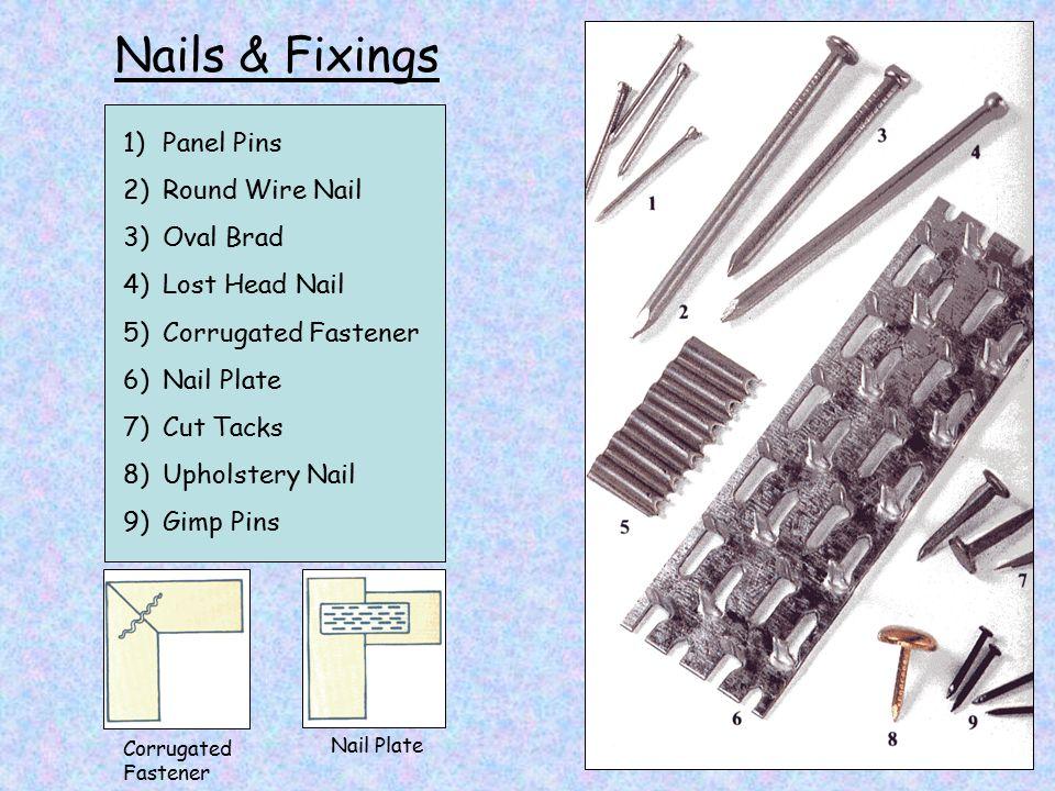 Nails & Fixings 1)Panel Pins 2)Round Wire Nail 3)Oval Brad 4)Lost Head Nail 5)Corrugated Fastener 6)Nail Plate 7)Cut Tacks 8)Upholstery Nail 9)Gimp Pins Corrugated Fastener Nail Plate