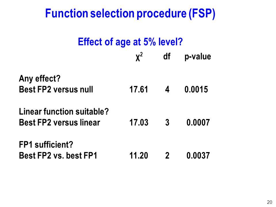 20 χ 2 dfp-value Any effect? Best FP2 versus null17.61 40.0015 Linear function suitable? Best FP2 versus linear17.03 3 0.0007 FP1 sufficient? Best FP2