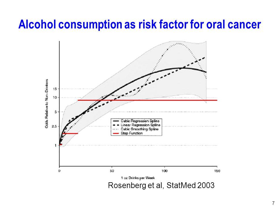 7 Rosenberg et al, StatMed 2003 Alcohol consumption as risk factor for oral cancer