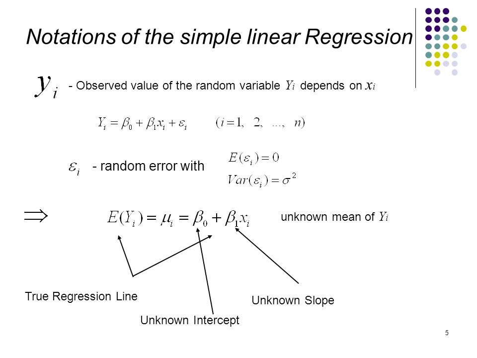 Notations of the simple linear Regression - Observed value of the random variable Y i depends on x i - random error with unknown mean of Y i Unknown S