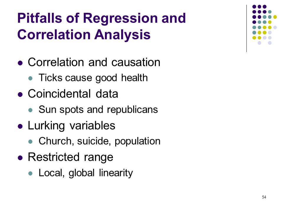 Pitfalls of Regression and Correlation Analysis Correlation and causation Ticks cause good health Coincidental data Sun spots and republicans Lurking