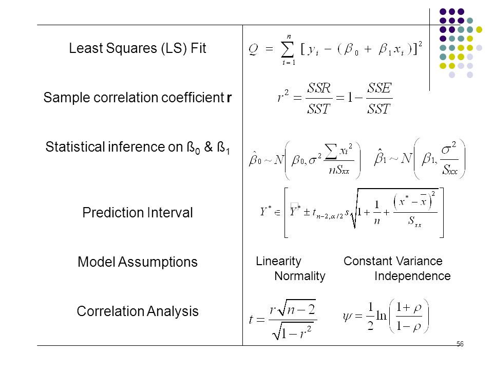 Least Squares (LS) Fit Sample correlation coefficient r Statistical inference on ß 0 & ß 1 Prediction Interval Model Assumptions Correlation Analysis