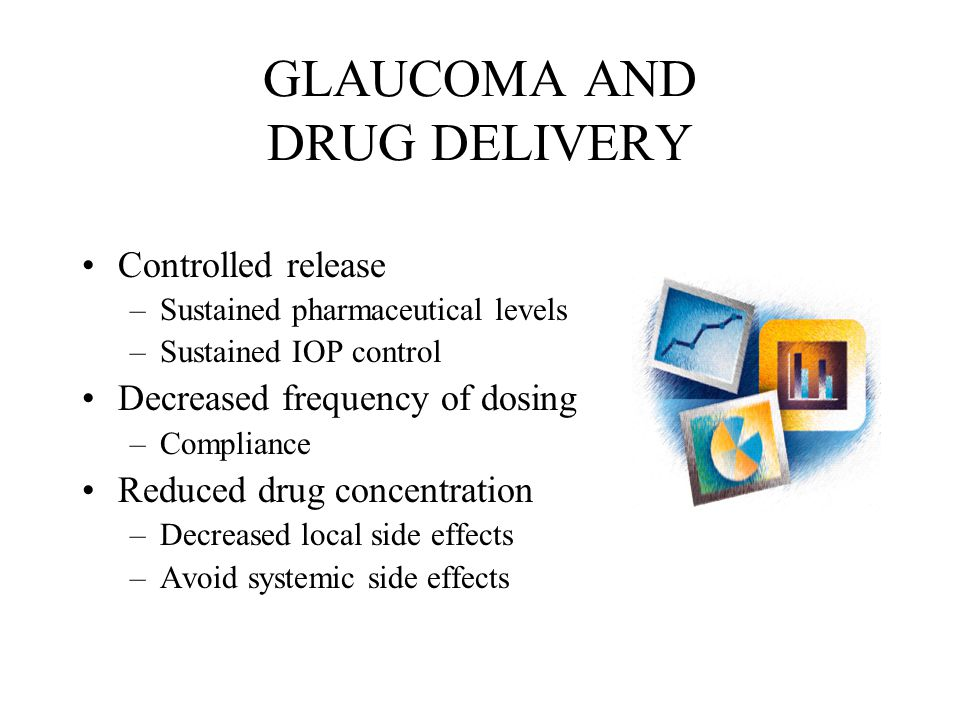 GLAUCOMA AND DRUG DELIVERY Controlled release –Sustained pharmaceutical levels –Sustained IOP control Decreased frequency of dosing –Compliance Reduce