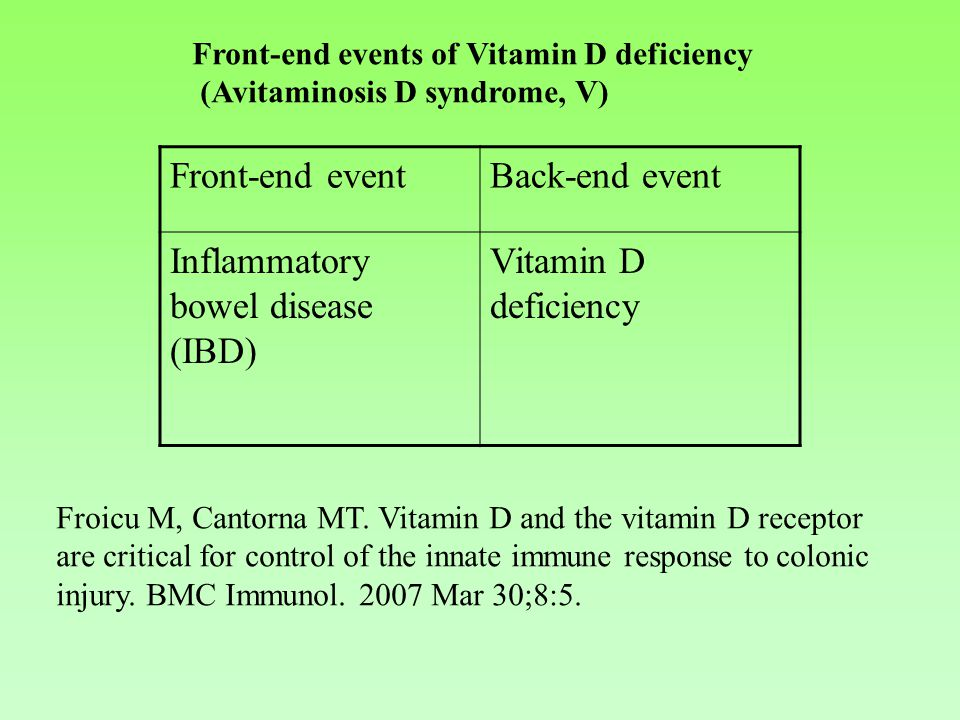 Front-end events of Vitamin D deficiency (Avitaminosis D syndrome, V) Front-end eventBack-end event Inflammatory bowel disease (IBD) Vitamin D deficiency Froicu M, Cantorna MT.