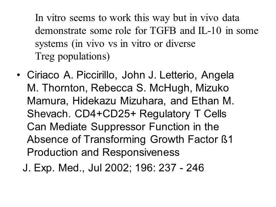 Ciriaco A.Piccirillo, John J. Letterio, Angela M.