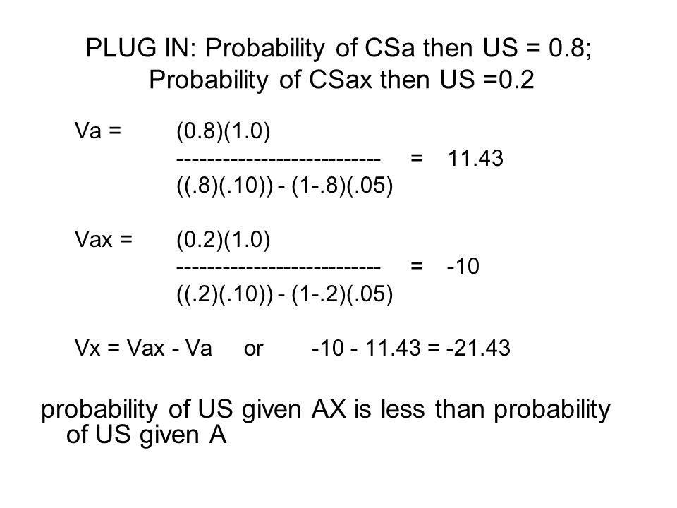 PLUG IN: Probability of CSa then US = 0.8; Probability of CSax then US =0.2 Va = (0.8)(1.0) --------------------------- =11.43 ((.8)(.10)) - (1-.8)(.05) Vax = (0.2)(1.0) --------------------------- =-10 ((.2)(.10)) - (1-.2)(.05) Vx = Vax - Va or -10 - 11.43 = -21.43 probability of US given AX is less than probability of US given A
