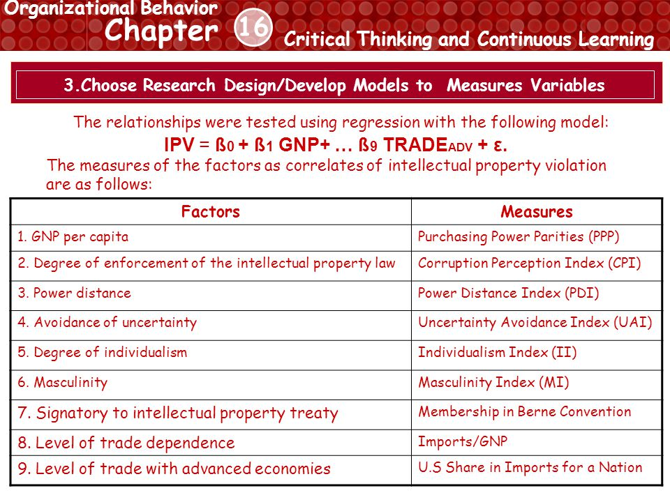 16 Chapter Critical Thinking and Continuous Learning Organizational Behavior 3.Choose Research Design/Develop Models to Measures Variables The relationships were tested using regression with the following model: IPV = ß 0 + ß 1 GNP+ … ß 9 TRADE ADV + ε.