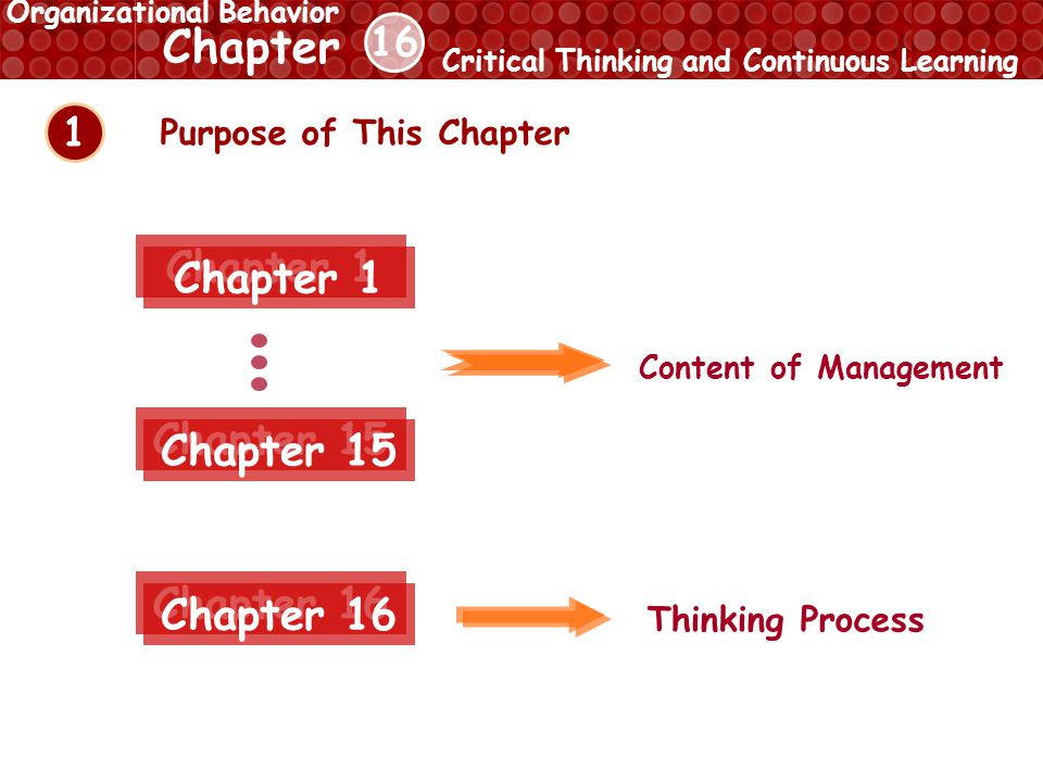 16 Chapter Critical Thinking and Continuous Learning Organizational Behavior 1 Purpose of This Chapter Chapter Chapter 1 Chapter Chapter 15 Chapter Chapter 16 Content of Management Thinking Process