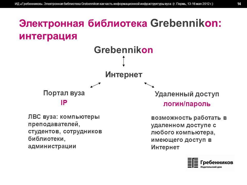 ИД «Гребенников». Электронная библиотека GrebennikON как часть информационной инфраструктуры вуза. 16 мая 2012 г. Электронная библиотека Grebennikon: