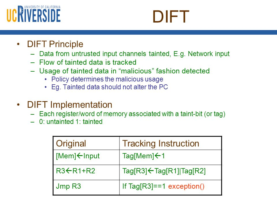 DIFT DIFT Principle –Data from untrusted input channels tainted, E.g.
