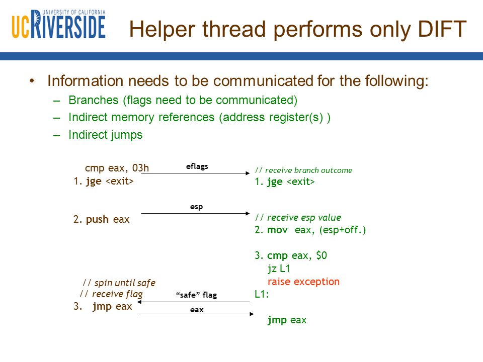 Helper thread performs only DIFT Information needs to be communicated for the following: –Branches (flags need to be communicated) –Indirect memory references (address register(s) ) –Indirect jumps cmp eax, 03h 1.
