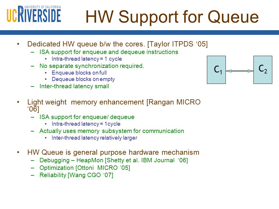 HW Support for Queue Dedicated HW queue b/w the cores. [Taylor ITPDS '05] –ISA support for enqueue and dequeue instructions Intra-thread latency = 1 c