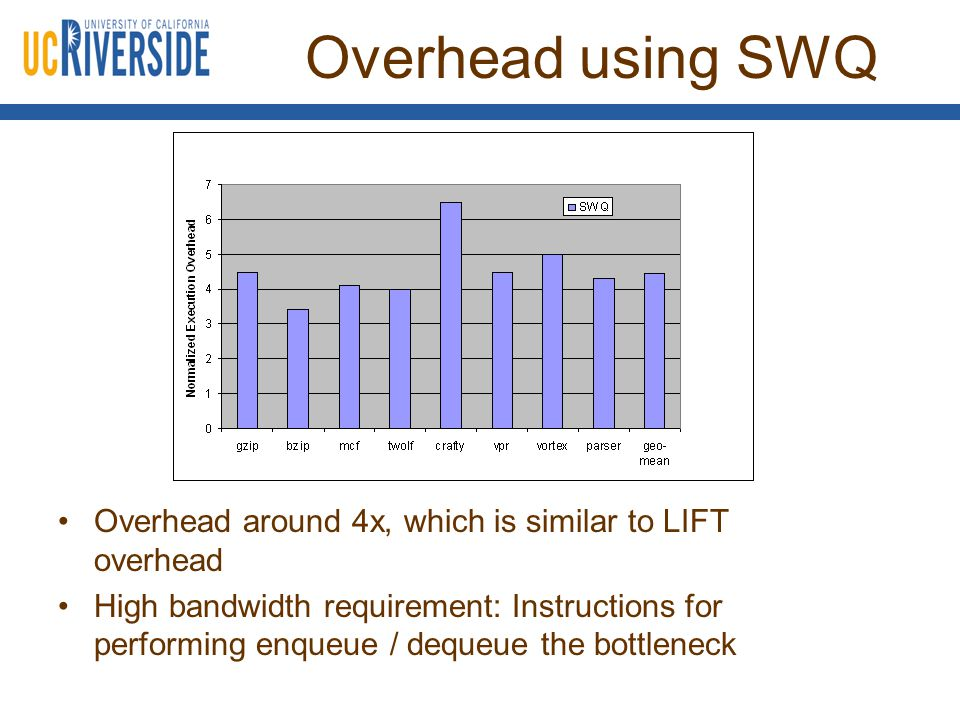 Overhead using SWQ Overhead around 4x, which is similar to LIFT overhead High bandwidth requirement: Instructions for performing enqueue / dequeue the