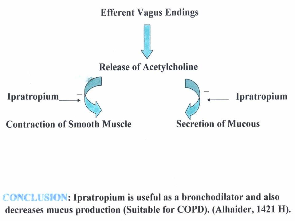 Muscarinic antagonists Ipratropium – Tiotropium  Act by blocking muscarinic receptors.  Given by aerosol inhalation  Quaternary derivatives of atro