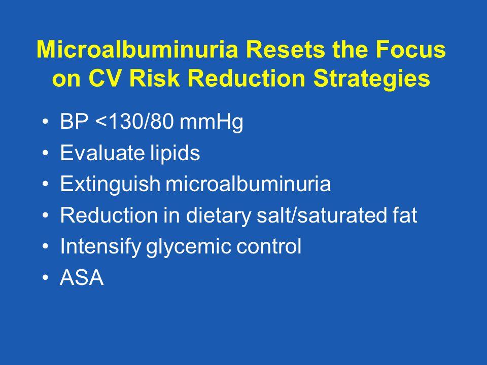 Microalbuminuria Resets the Focus on CV Risk Reduction Strategies BP <130/80 mmHg Evaluate lipids Extinguish microalbuminuria Reduction in dietary sal