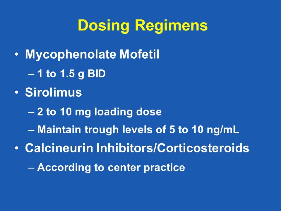 Dosing Regimens Mycophenolate Mofetil –1 to 1.5 g BID Sirolimus –2 to 10 mg loading dose –Maintain trough levels of 5 to 10 ng/mL Calcineurin Inhibito