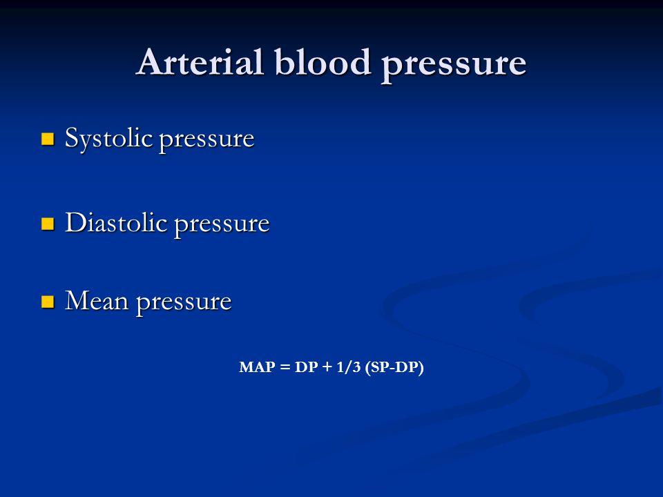 Arterial blood pressure Systolic pressure Systolic pressure Diastolic pressure Diastolic pressure Mean pressure Mean pressure MAP = DP + 1/3 (SP-DP)