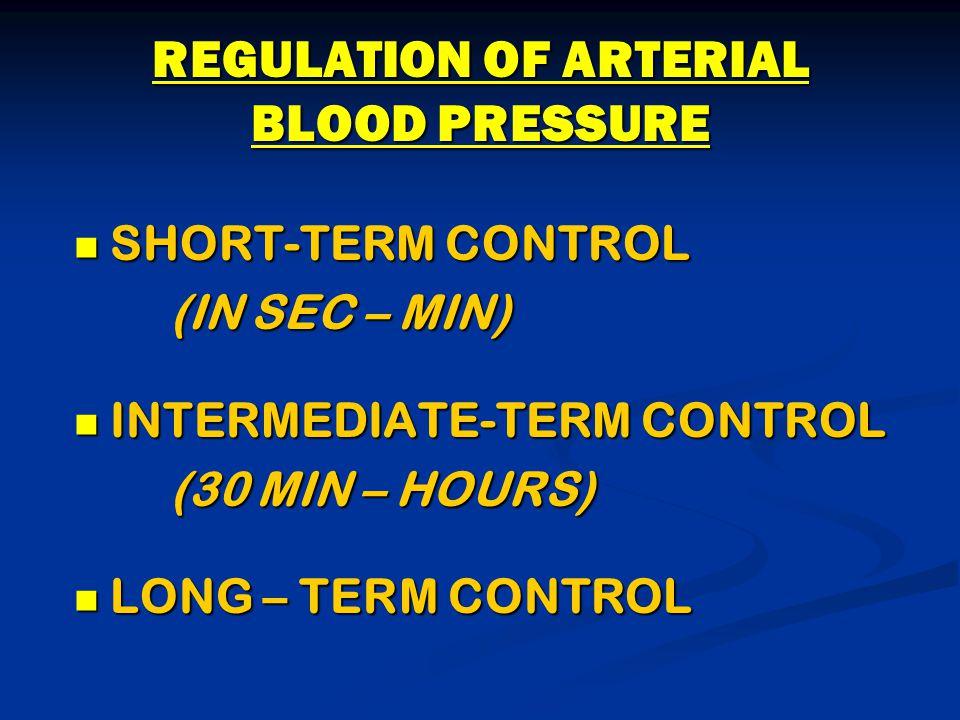 REGULATION OF ARTERIAL BLOOD PRESSURE SHORT-TERM CONTROL SHORT-TERM CONTROL (IN SEC – MIN) INTERMEDIATE-TERM CONTROL INTERMEDIATE-TERM CONTROL (30 MIN – HOURS) LONG – TERM CONTROL LONG – TERM CONTROL