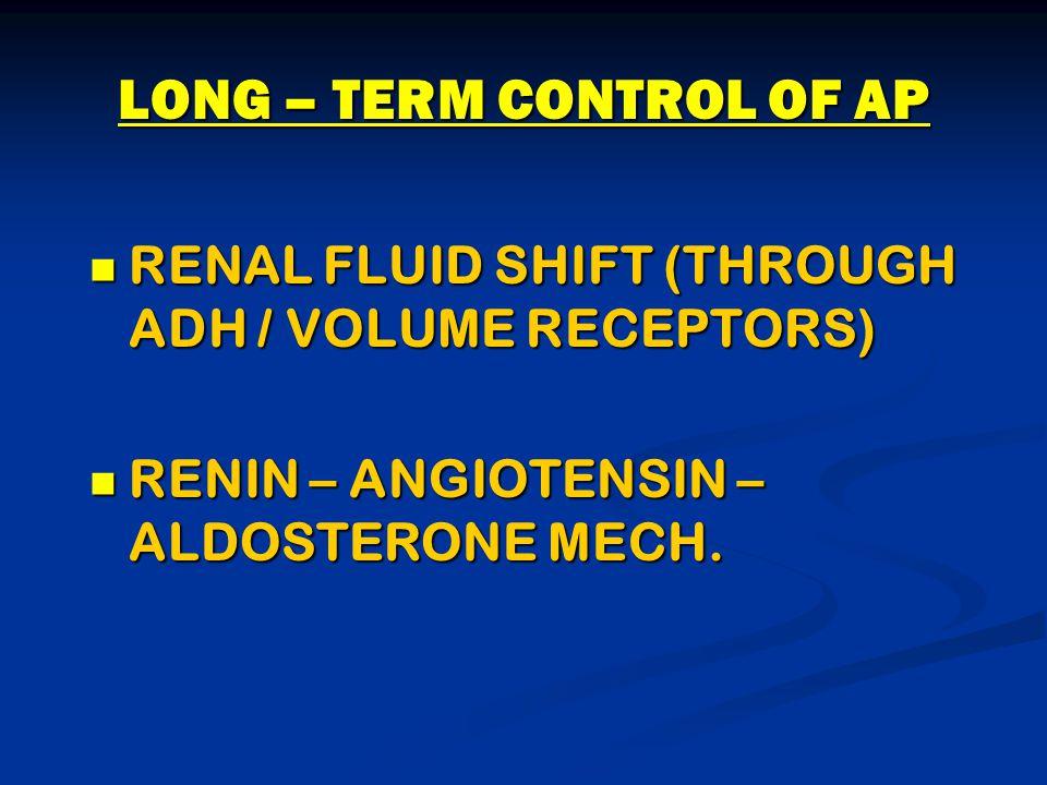 LONG – TERM CONTROL OF AP RENAL FLUID SHIFT (THROUGH ADH / VOLUME RECEPTORS) RENAL FLUID SHIFT (THROUGH ADH / VOLUME RECEPTORS) RENIN – ANGIOTENSIN – ALDOSTERONE MECH.