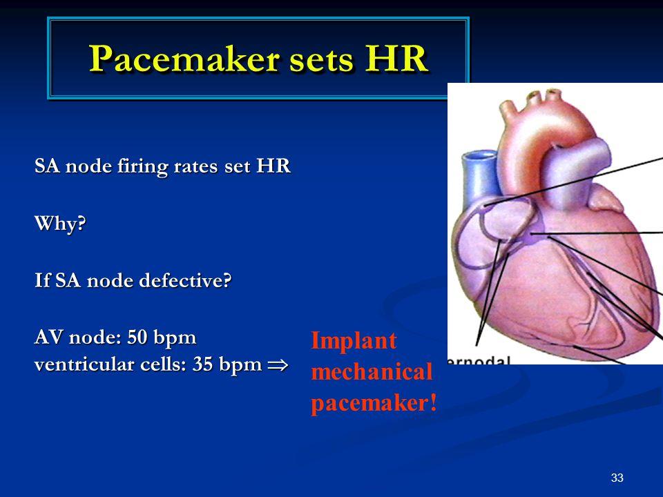 Pacemaker sets HR SA node firing rates set HR Why.