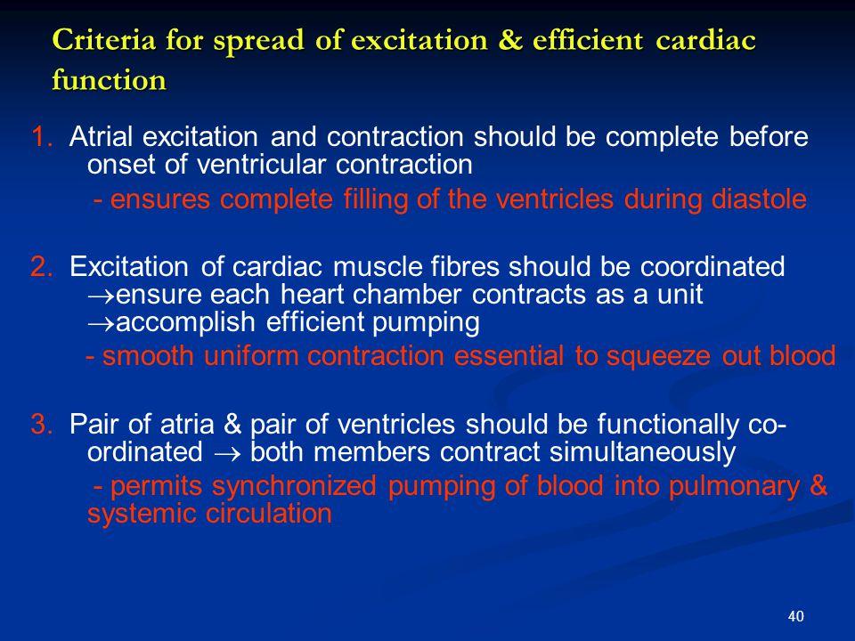 Criteria for spread of excitation & efficient cardiac function 1.