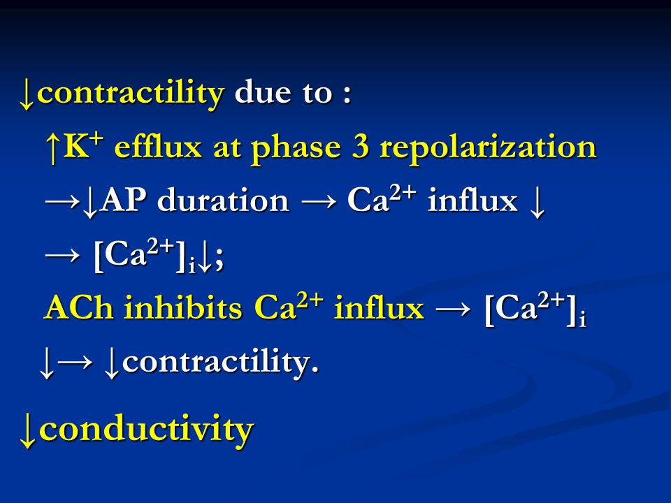 ↓contractility due to : ↓contractility due to : ↑K + efflux at phase 3 repolarization ↑K + efflux at phase 3 repolarization →↓AP duration → Ca 2+ influx ↓ →↓AP duration → Ca 2+ influx ↓ → [Ca 2+ ] i ↓; → [Ca 2+ ] i ↓; ACh inhibits Ca 2+ influx → [Ca 2+ ] i ACh inhibits Ca 2+ influx → [Ca 2+ ] i ↓→ ↓contractility.